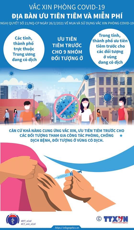9 nhóm đối tượng ưu tiên và miễn phí tiêm vắc xin COVID-19