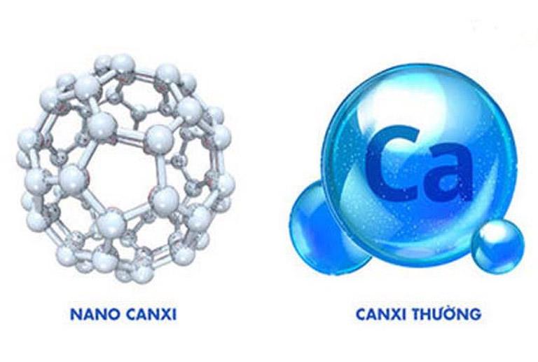 Canxi Nano Là Gì? Loại Nào Tốt? Lưu Ý Trước Khi Dùng