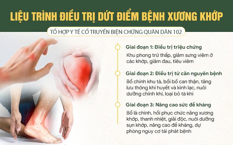 Liệu trình điều trị xương khớp 3 giai đoạn vàng