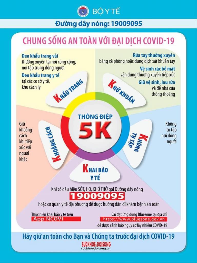 Thông điệp 5K do Bộ Y tế ban hành
